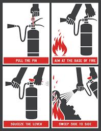 Gambar Cara Menggunakan Tabung Pemadam Kebakaran