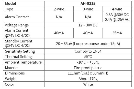 Jual Kombinasi Smoke dan Heat Detector Semarang