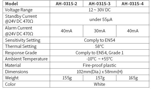 Jual Multipurpose Smoke and Heat Detector Horing Lih AH-0315 Semarang