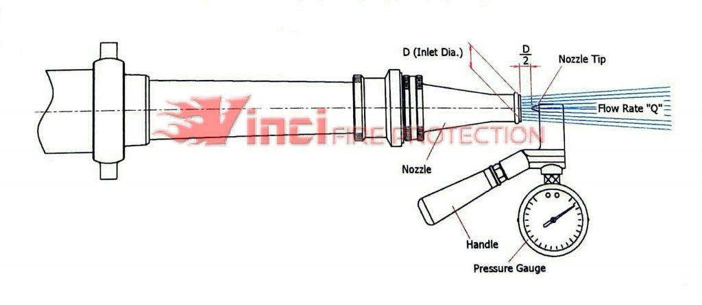 "Jual Alat Ukur Tekanan Hydrant - Pitot Pressure Gauge ""Shilla"""